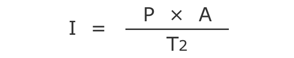 I = P * A / T2