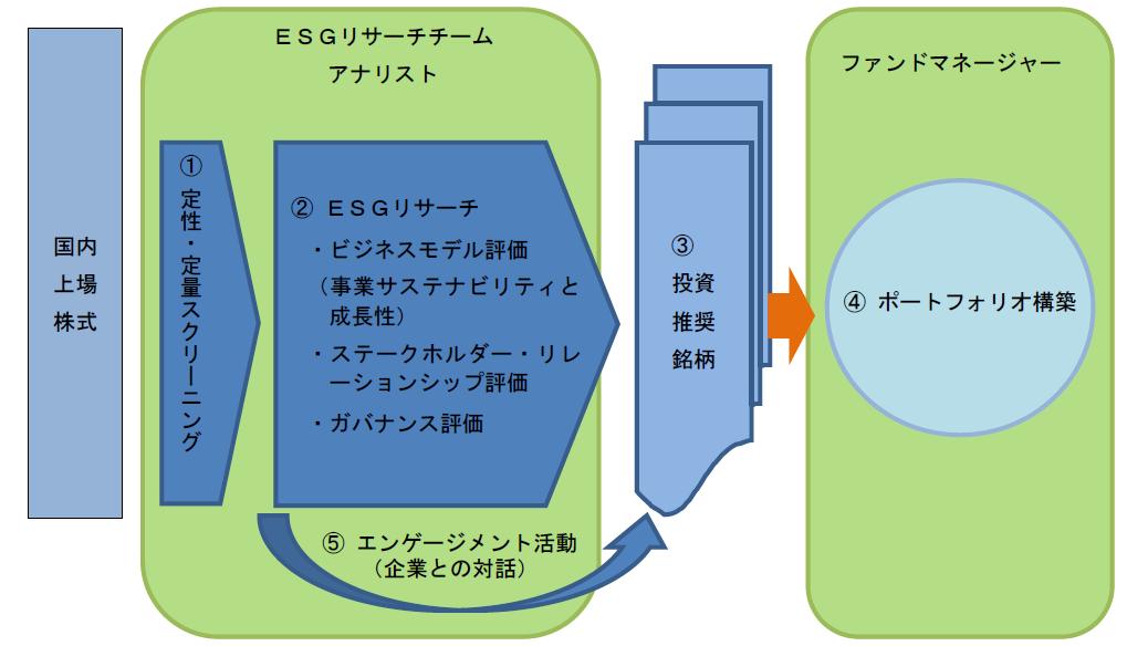 image2015-10-21 12-16-27