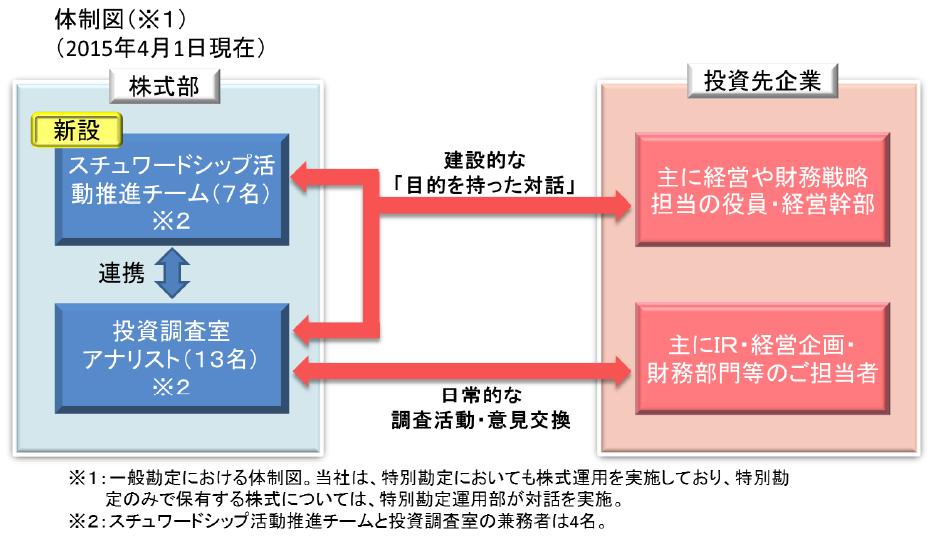 image2015-12-4 13-41-27