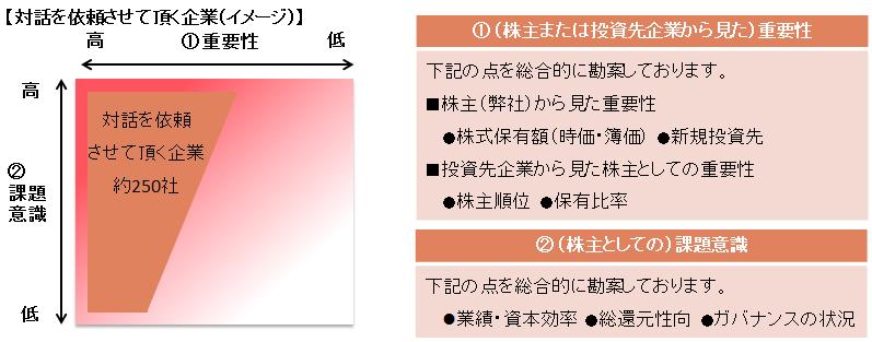 image2015-12-4 13-49-41