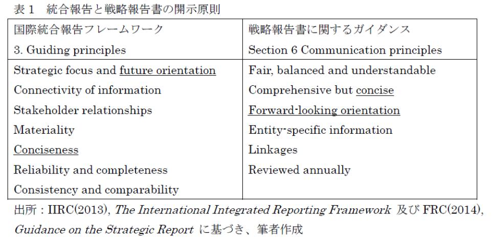 戦略報告書を読む-表1