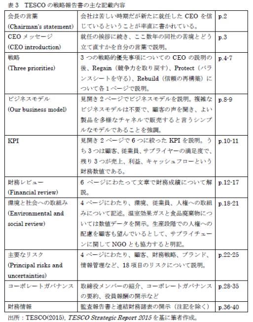 戦略報告書を読む-表3