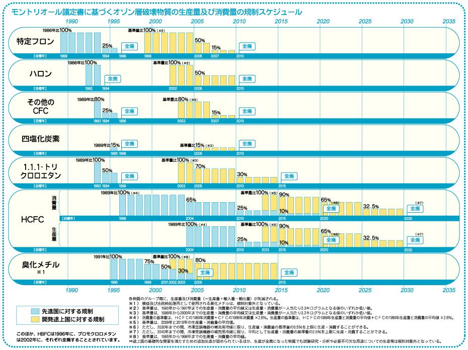 schedule_present