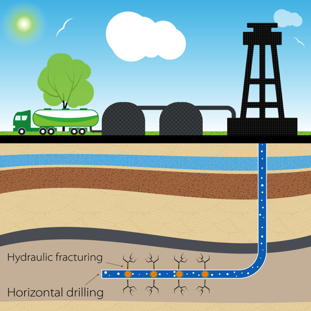 hydraulic-fracturinghydraulic-fracturing