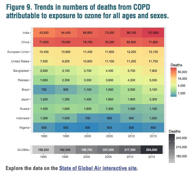 【インド】大気汚染での死亡者数、中国を抜き世界最多に。対策が急務 3