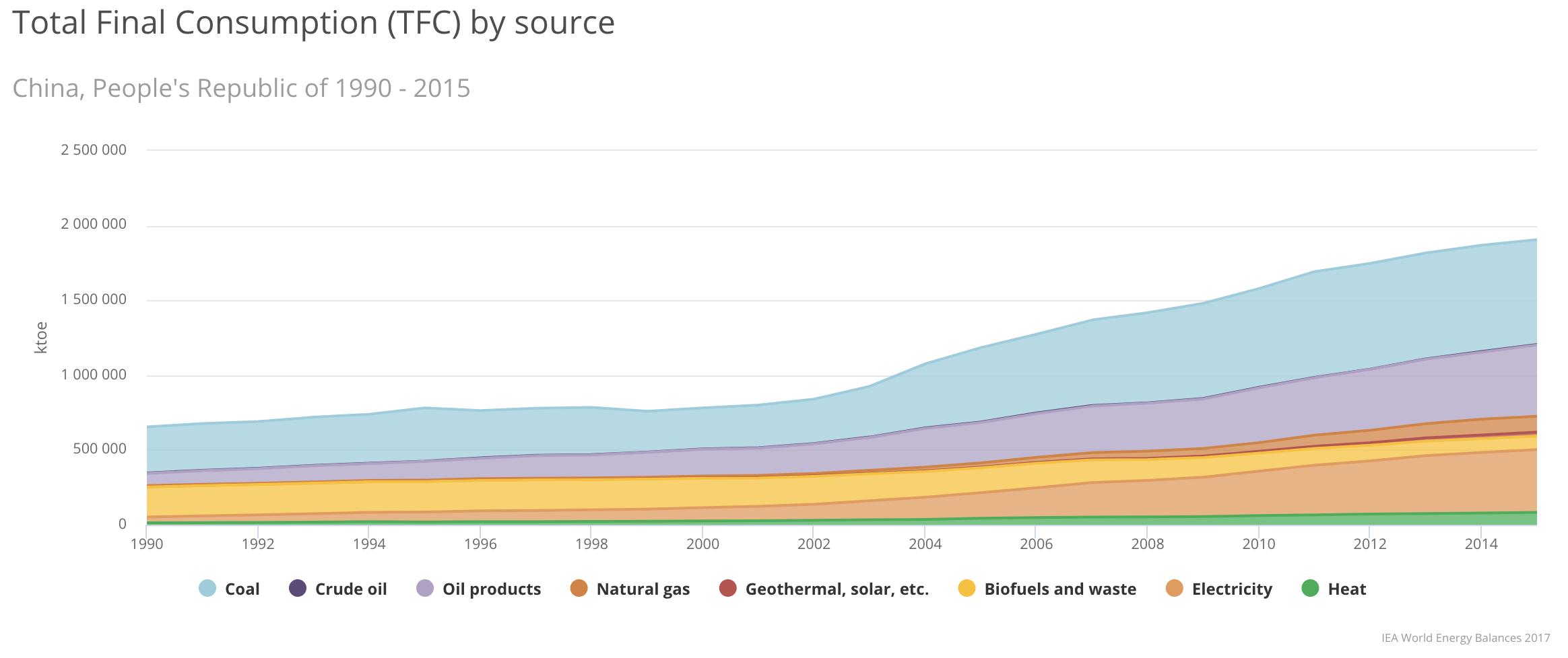【エネルギー】日本の発電力の供給量割合[2018年版](火力・水力・原子力・風力・地熱・太陽光等) 1