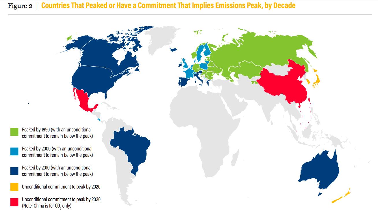 【国際】2020年までに53ヶ国がCO2排出量減少に転じる。パリ協定達成は黄色信号。WRI分析 2