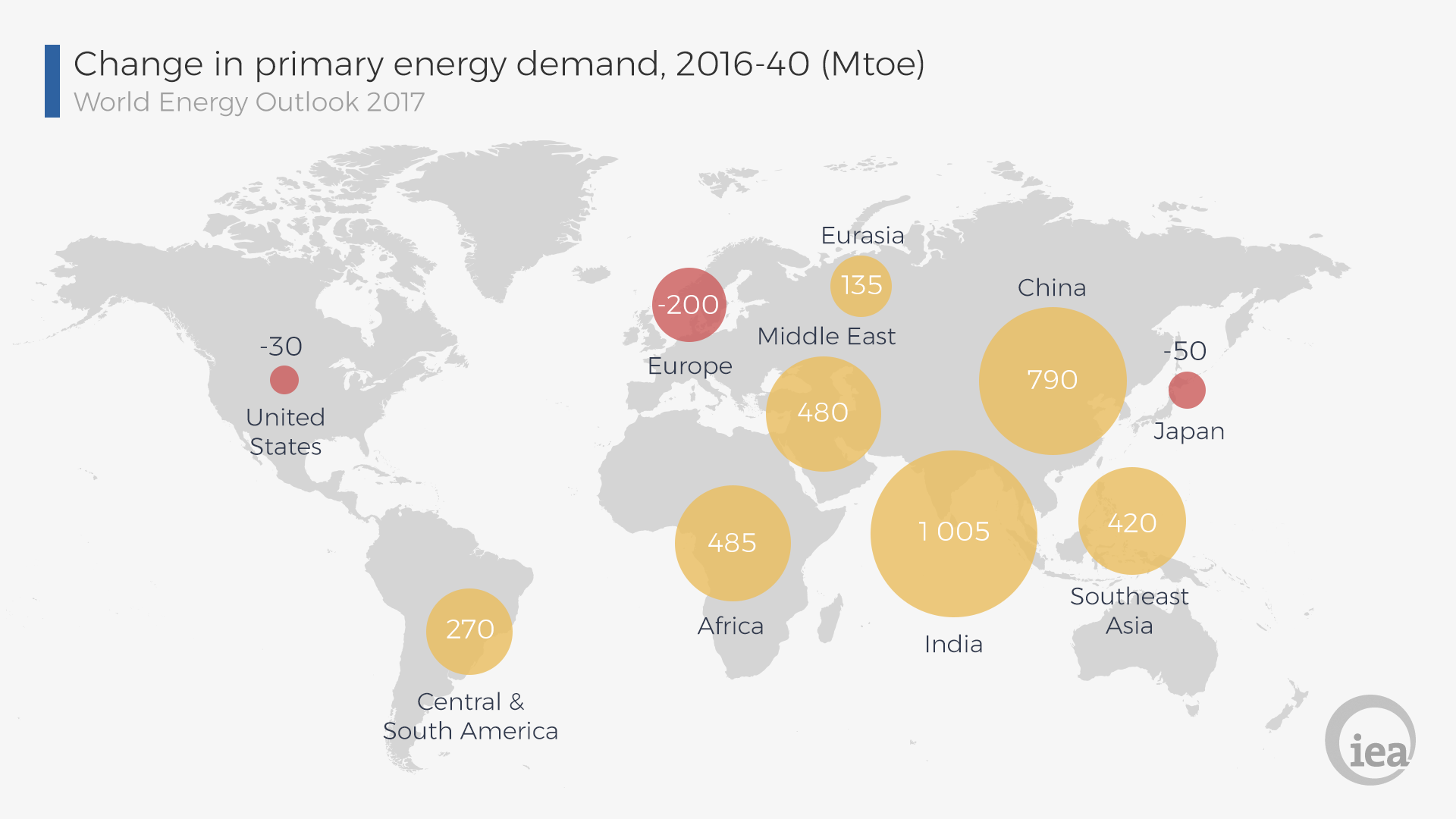 【国際】国際エネルギー機関iea「世界エネルギー展望(energy Outlook)2017」発行