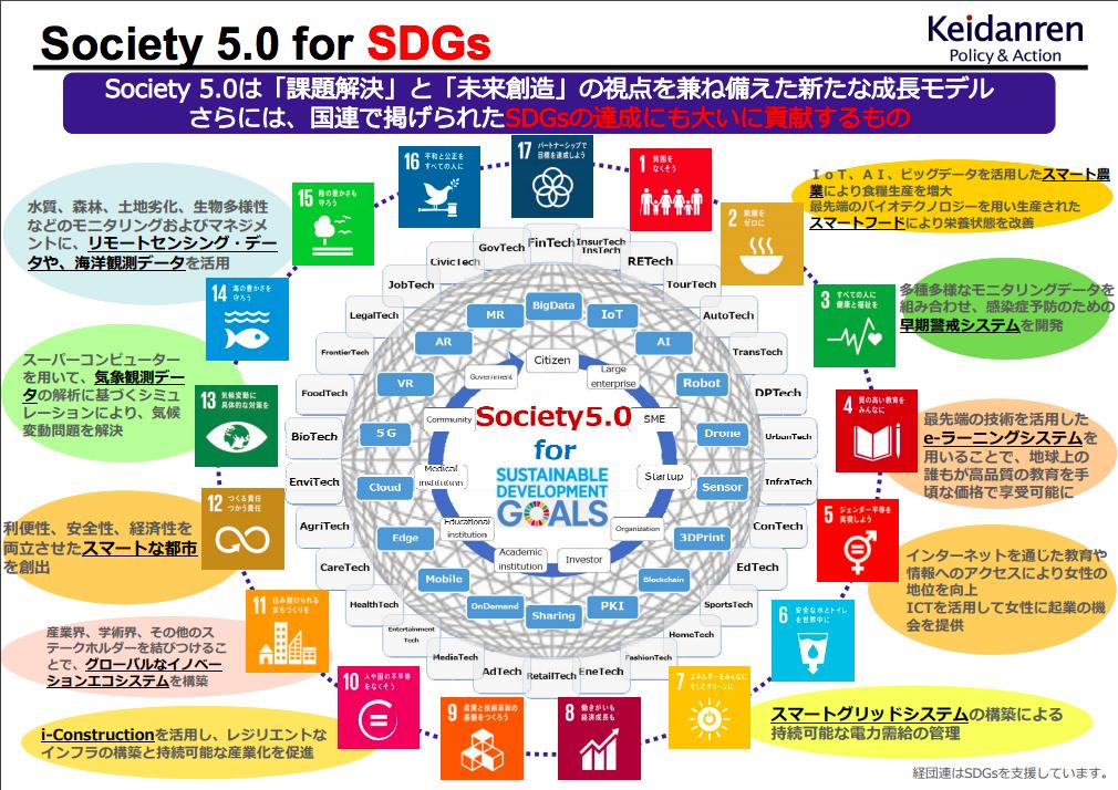 【日本】経団連、企業行動憲章を改定。Society 5.0実現を柱としたSDGs達成盛り込む 1