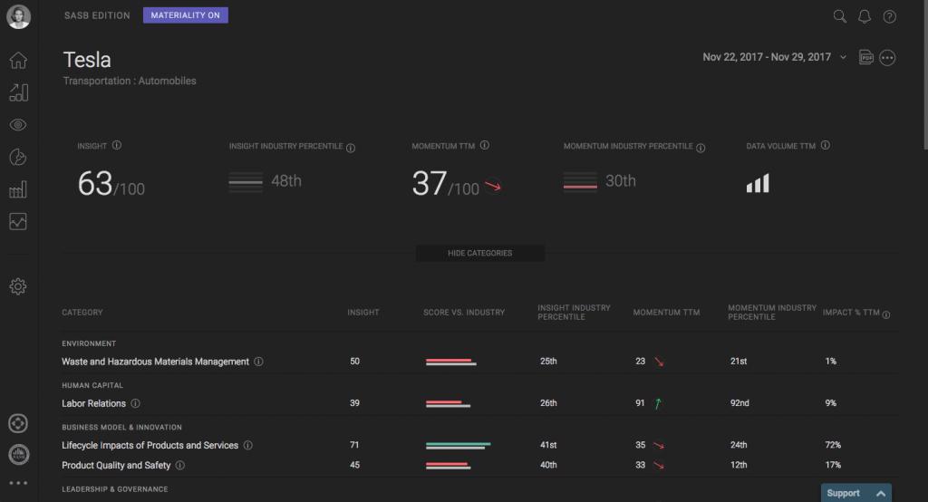 【インタビュー】米TruValue Labs、人工知能活用の画期的な企業分析ツール「Insight360」 3