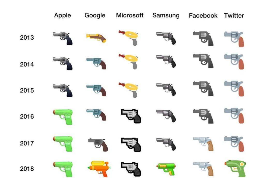 【国際】グーグル、アンドロイドのピストル型アイコンを廃止。アップル、フェイスブックも同様に 2