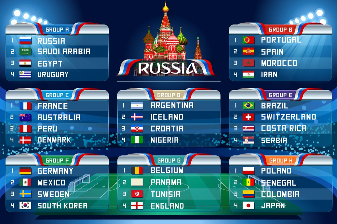 国際 fifa 2018年ワールドカップで観戦者フライトの二酸化炭素排出量の