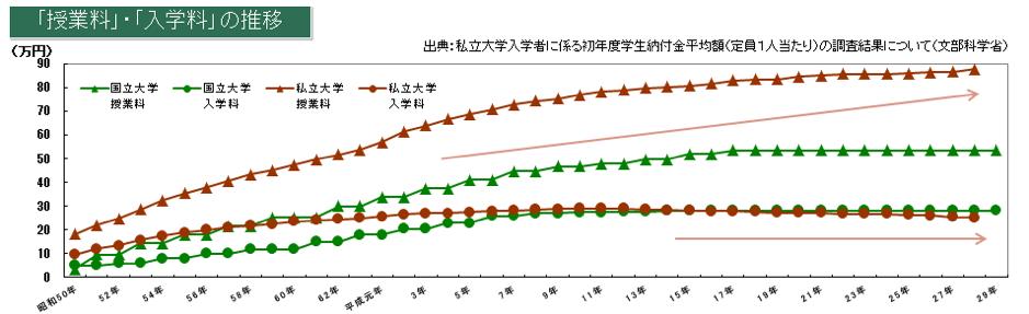 【インタビュー】日本学生支援機構、国内社会的課題に対応の初のソーシャルボンド発行予定〜奨学金制度の状況〜 5