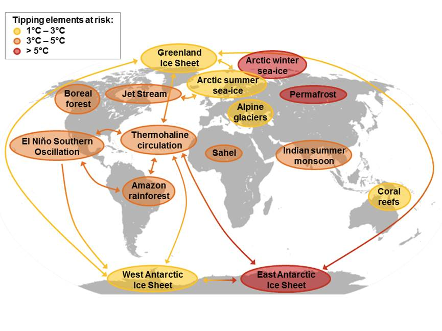 【国際】パリ協定目標達成でも4~5度上昇の「ホットハウス・アース」リスク。欧米研究者論文 2