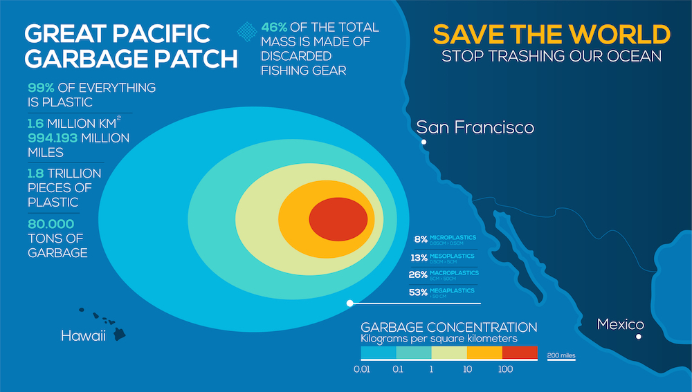 【国際】蘭NGOのOcean Cleanup、太平洋ごみベルトの回収除去に向け清掃初号機が米西海岸を出港 1