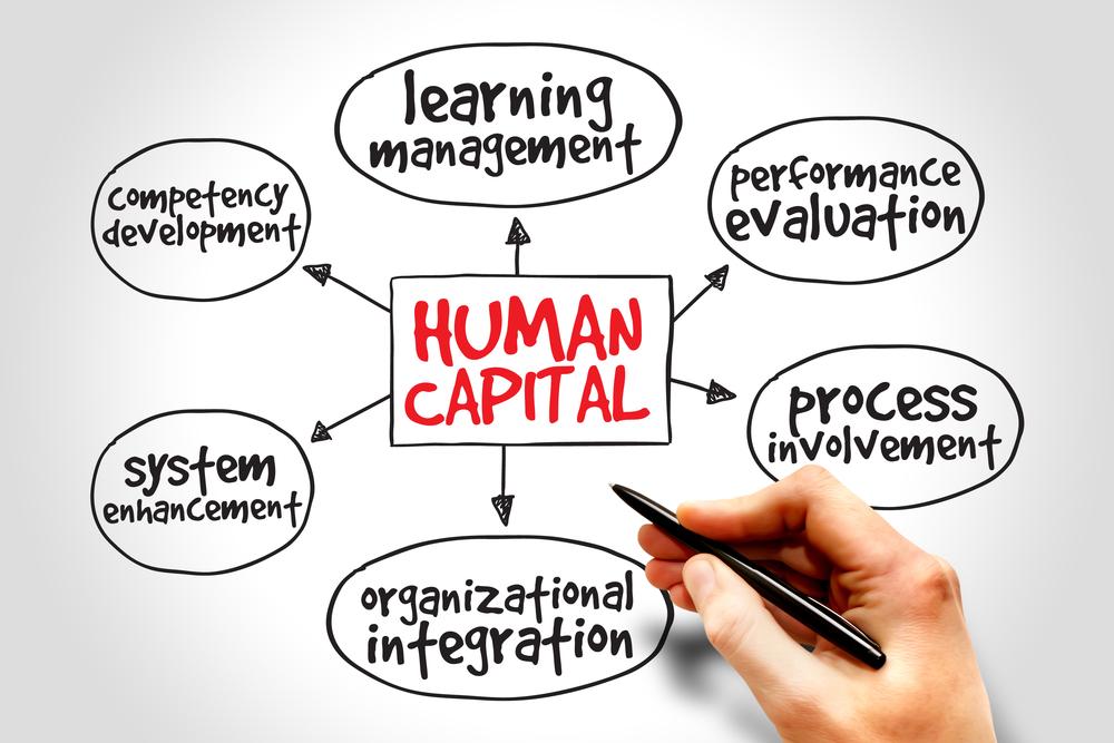 【国際】ISO、人的資源マネジメントISO30414をリリース。初の人材マネジメント規格 1
