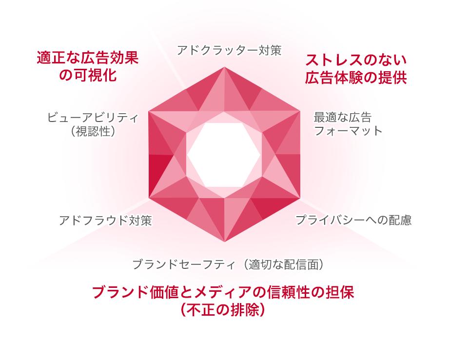 【日本】ヤフー、広告品質向上のため対策強化。アフィリエイトサイト広告の出稿も禁止 1