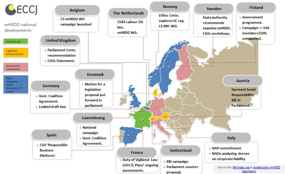 【ヨーロッパ】ECCJ、各国の人権デューデリジェンス法制を比較整理したレポート発表 2
