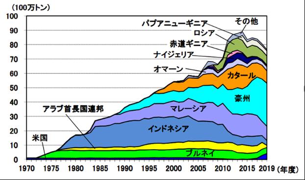 【エネルギー】日本の発電力の供給量割合[2021年版](火力・水力・原子力・風力・地熱・太陽光等) 13