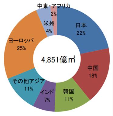【エネルギー】日本の発電力の供給量割合[2021年版](火力・水力・原子力・風力・地熱・太陽光等) 14
