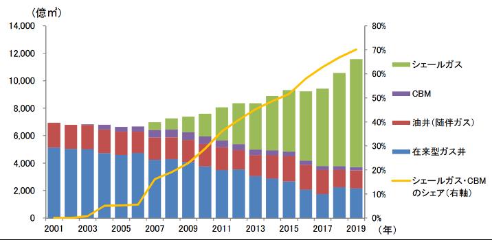 【エネルギー】日本の発電力の供給量割合[2021年版](火力・水力・原子力・風力・地熱・太陽光等) 16