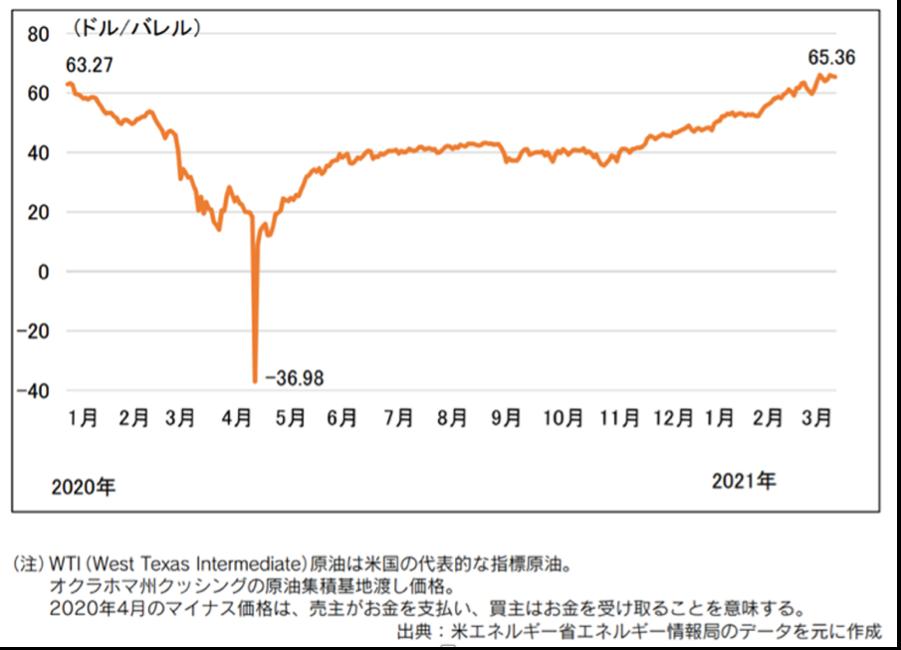 【エネルギー】日本の発電力の供給量割合[2021年版](火力・水力・原子力・風力・地熱・太陽光等) 6