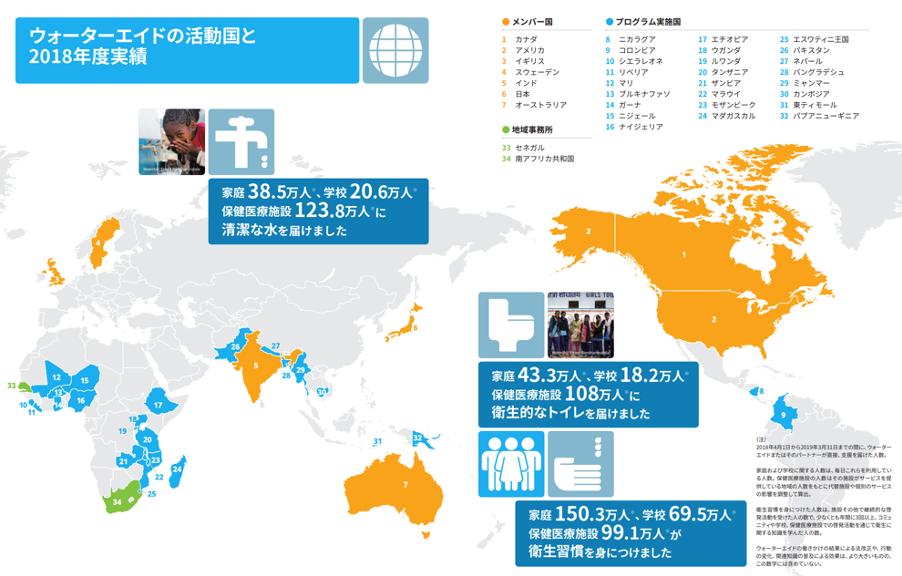 【対談】水・衛生の分野で世界的な影響力を持つ国際NGOウォーターエイド 〜企業パートナーシップの状況〜 5