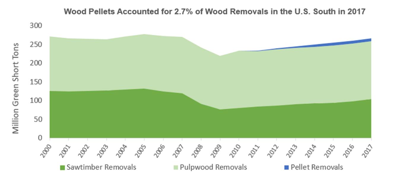 【環境】石炭火力から木質バイオマスへの燃料転換の可能性~米国産業用木質ペレット協会(USIPA)の視点~ 4