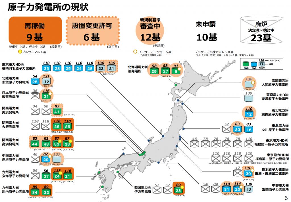 【日本】電事連、原発プルサーマル基を「2030年までに12基」の新計画。中間貯留・再処理という難題も 2