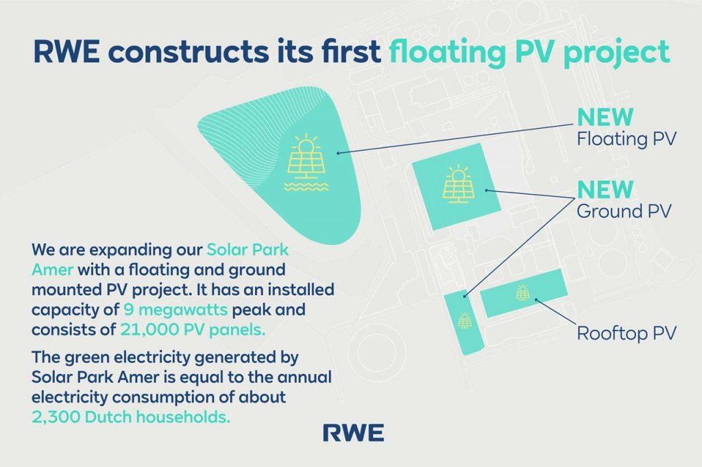 【オランダ】RWE、同社初の浮体式水上太陽光発電所を湖上に建設。設備容量6.1MW、2021年内に完成予定 1