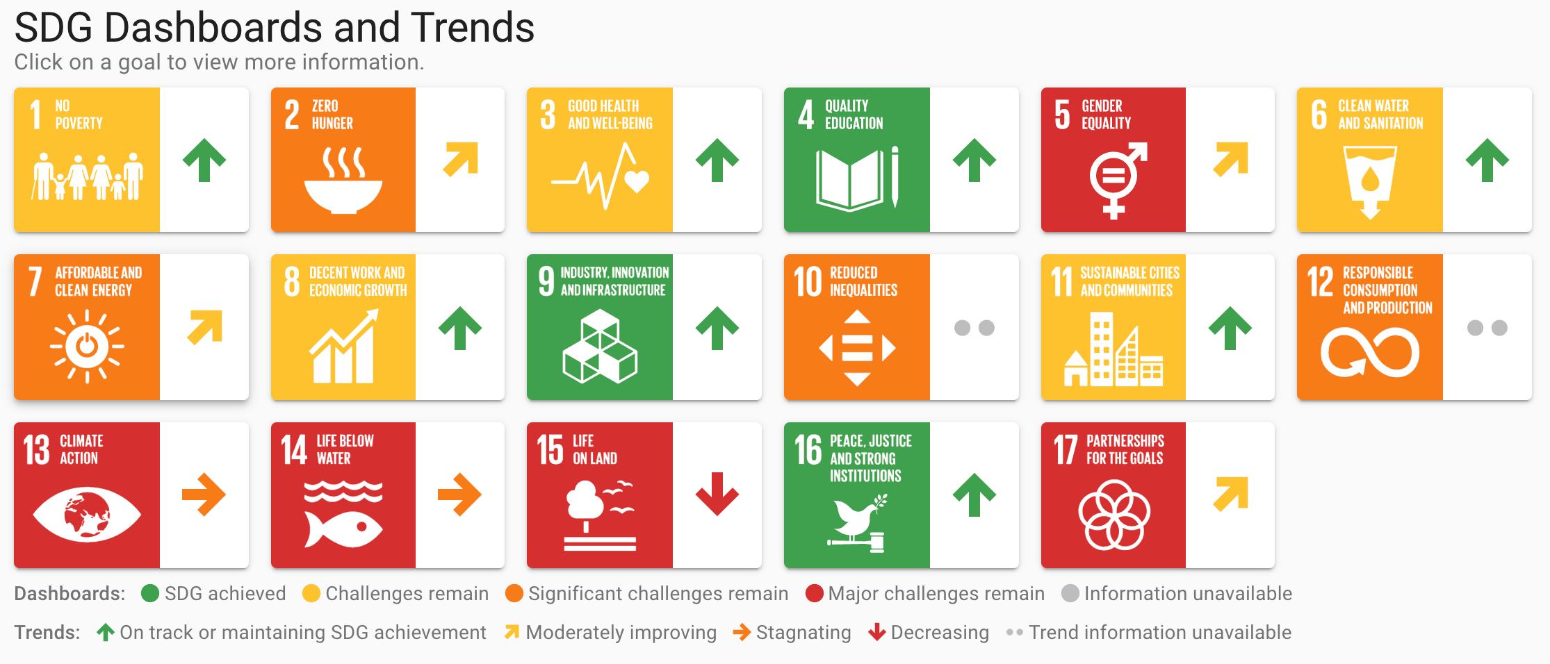 【国際】ベルテルスマン財団とSDSN、「SDG Index & Dashboards 2021」発表。日本18位 2